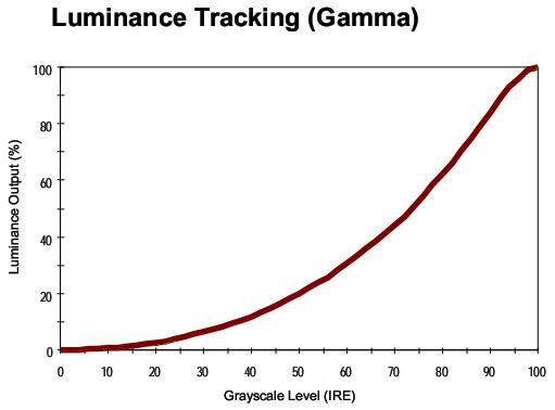 Name:  gamma_curve.jpg